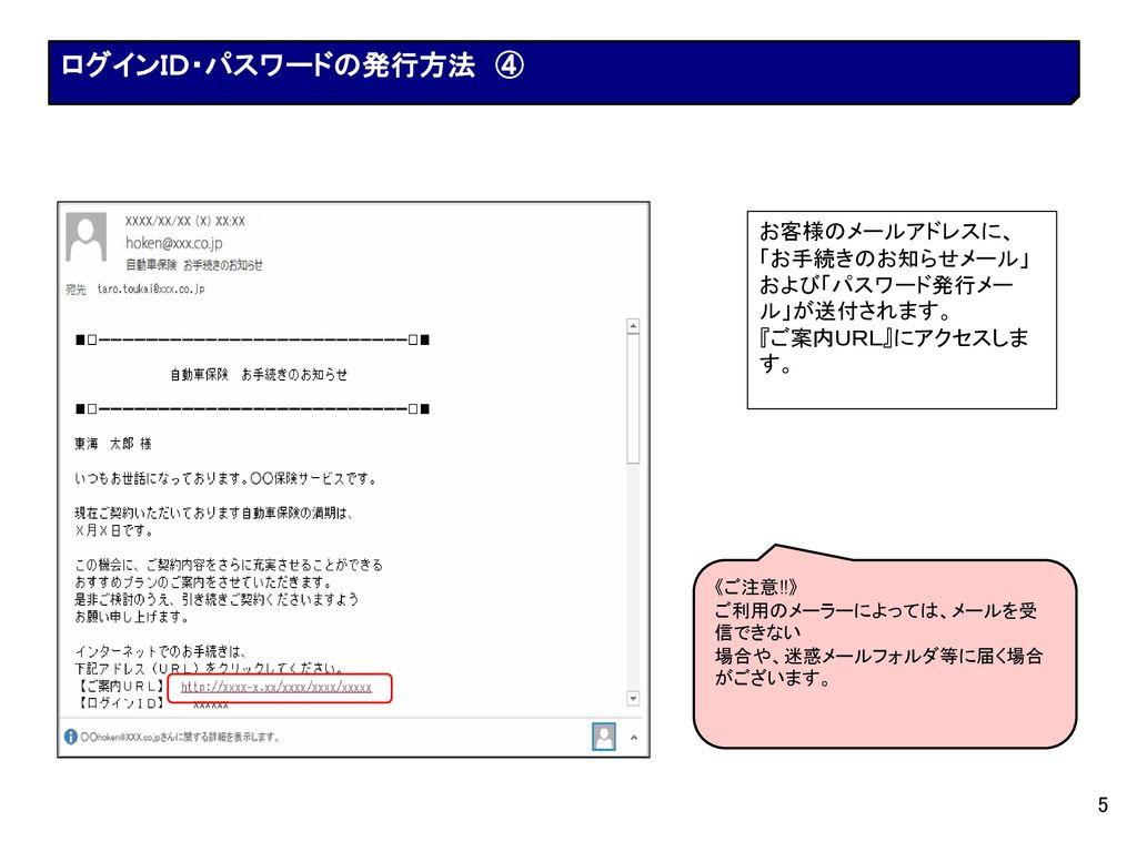 ログインID・パスワードの発行方法 ④ お客様のメールアドレスに、