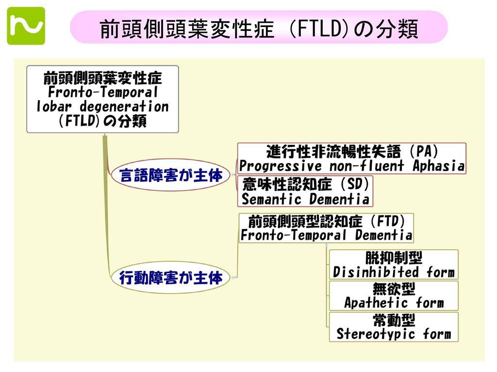 前頭側頭葉変性症(FTLD)の分類