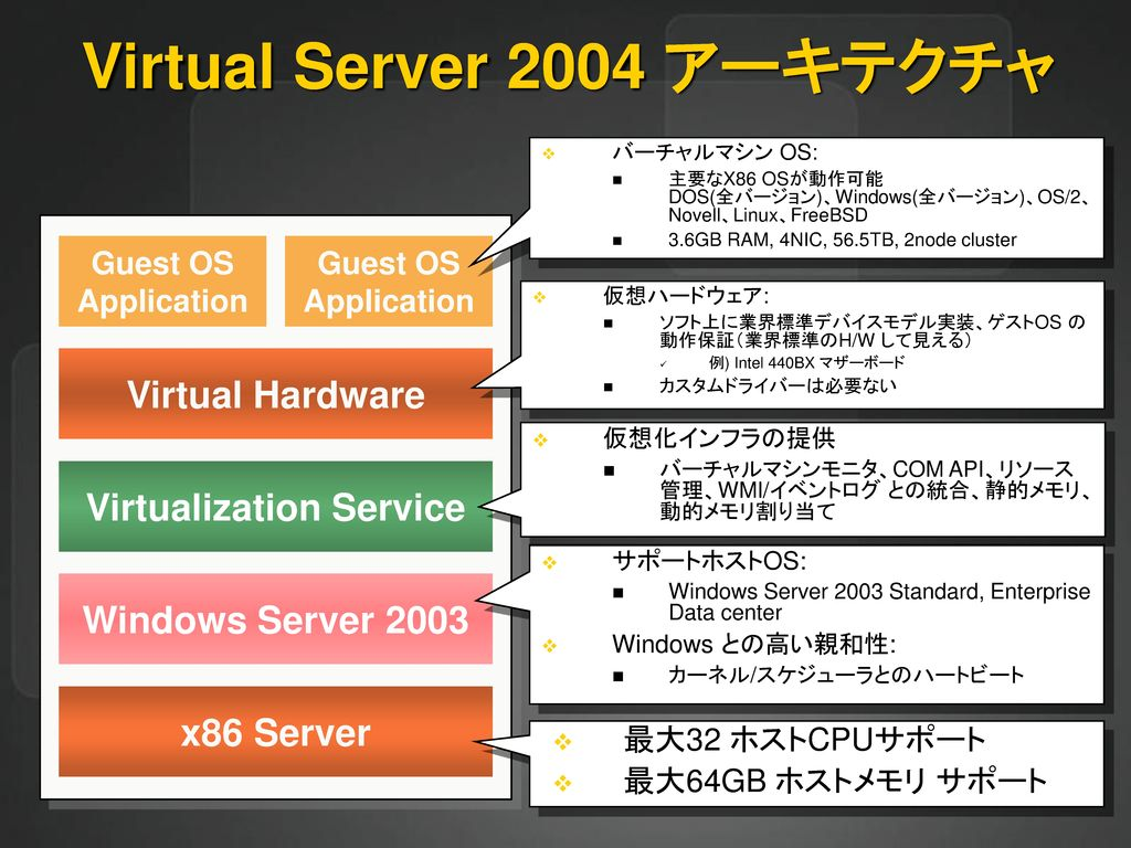 Linux virtual server tutorial ultra monkey.