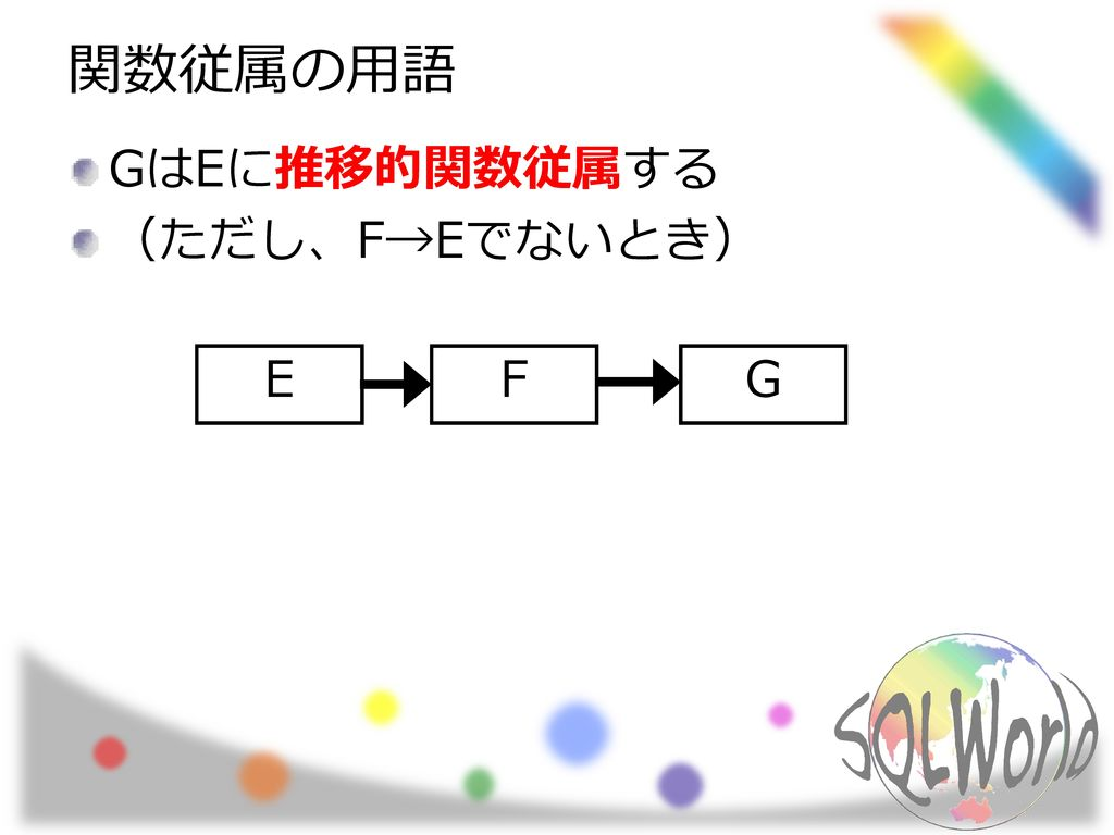 関数従属の用語 GはEに推移的関数従属する (ただし、F→Eでないとき) E F G