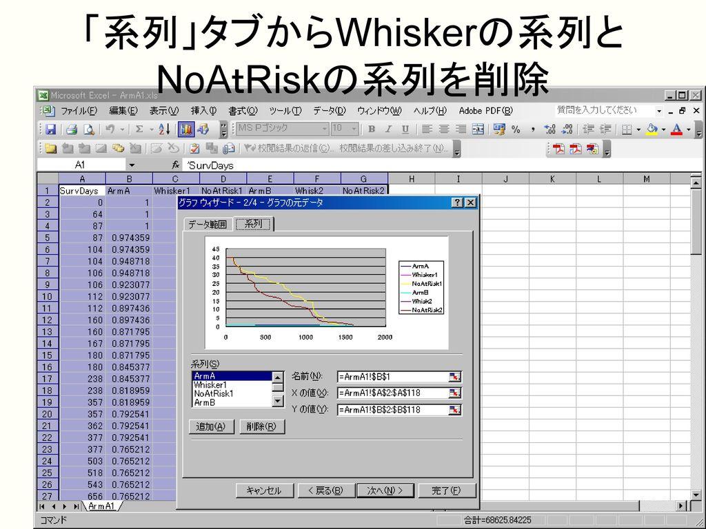 「系列」タブからWhiskerの系列と NoAtRiskの系列を削除