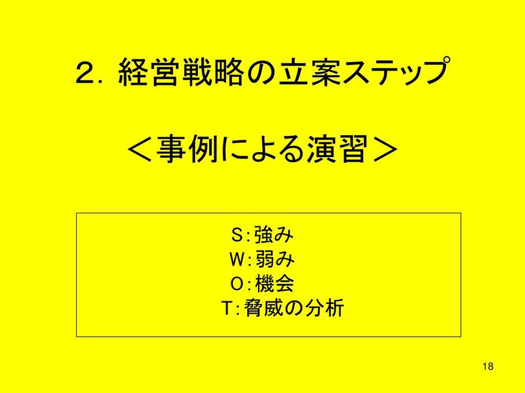 2.経営戦略の立案ステップ <事例による演習>