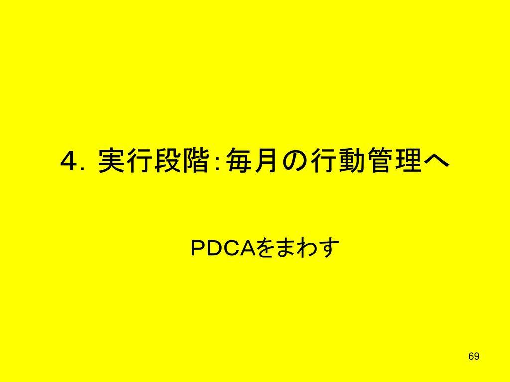 4.実行段階:毎月の行動管理へ PDCAをまわす