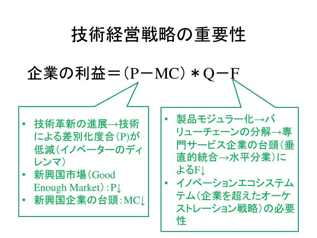 技術経営戦略の重要性 企業の利益=(P-MC)*Q-F