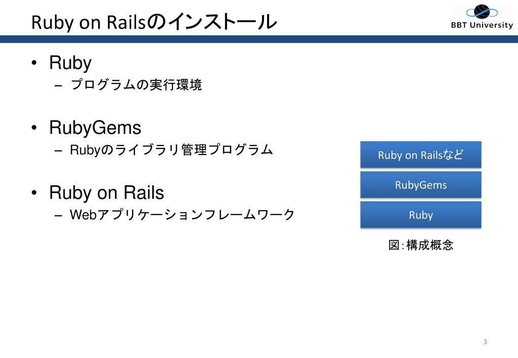 Ruby on Railsのインストール Ruby RubyGems Ruby on Rails プログラムの実行環境