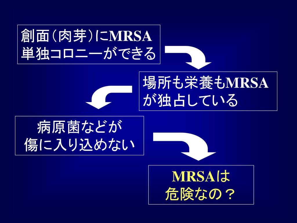 創面(肉芽)にMRSA単独コロニーができる
