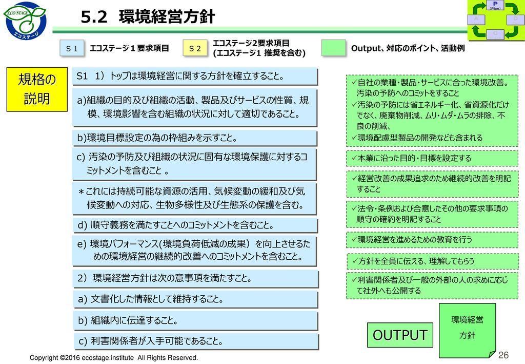 5.3 役割・管理者・責任及び権限(組織体制の有効性)