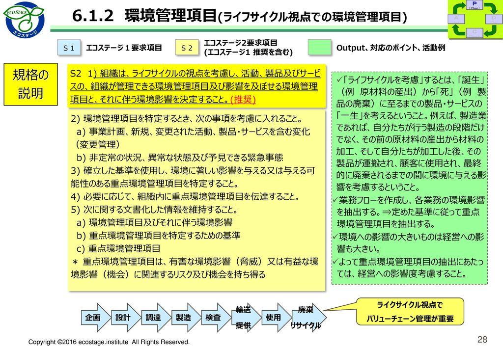 6.1.2 環境管理項目(ライフサイクル視点での環境管理項目)