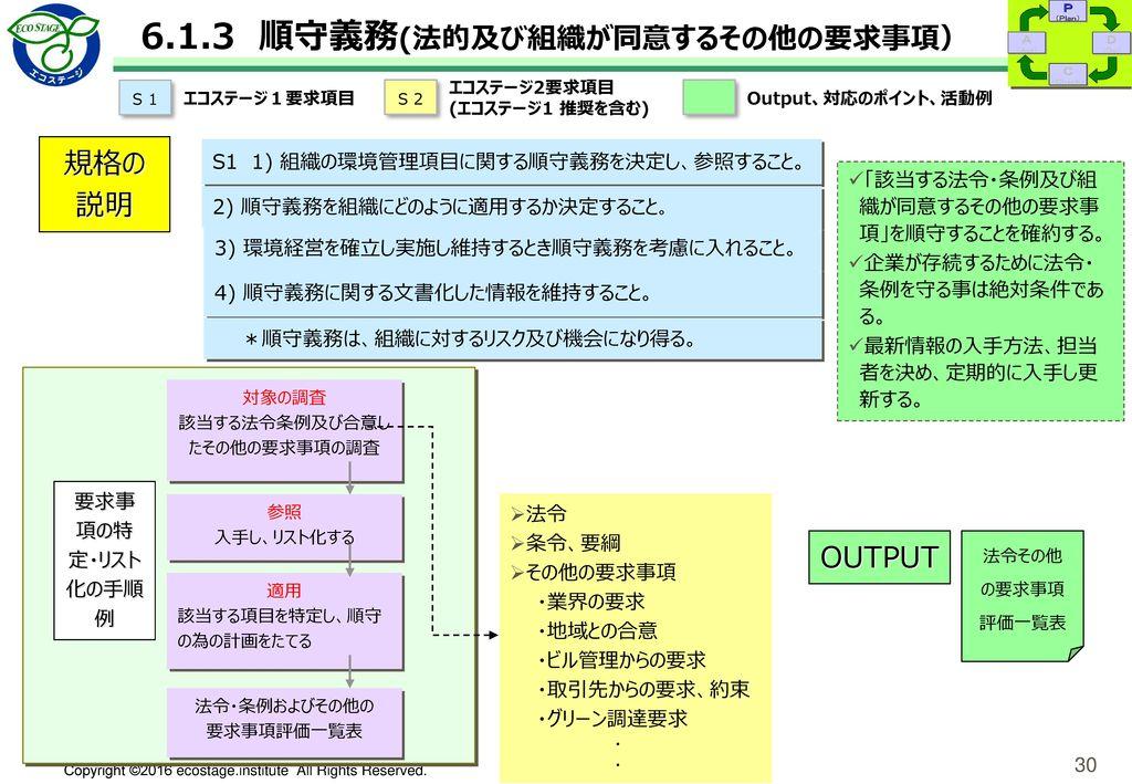 6.2. 目的、目標及び経営革新実施計画 6.2.1 目的、目標 規格の説明