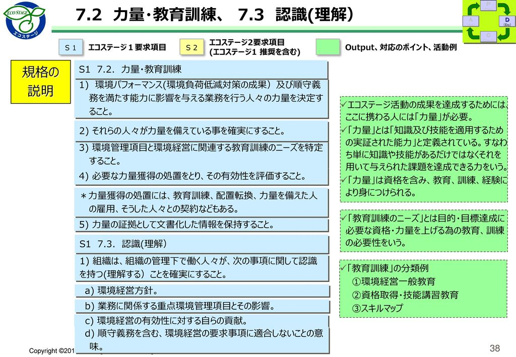 教育計画・実績管理表(例)