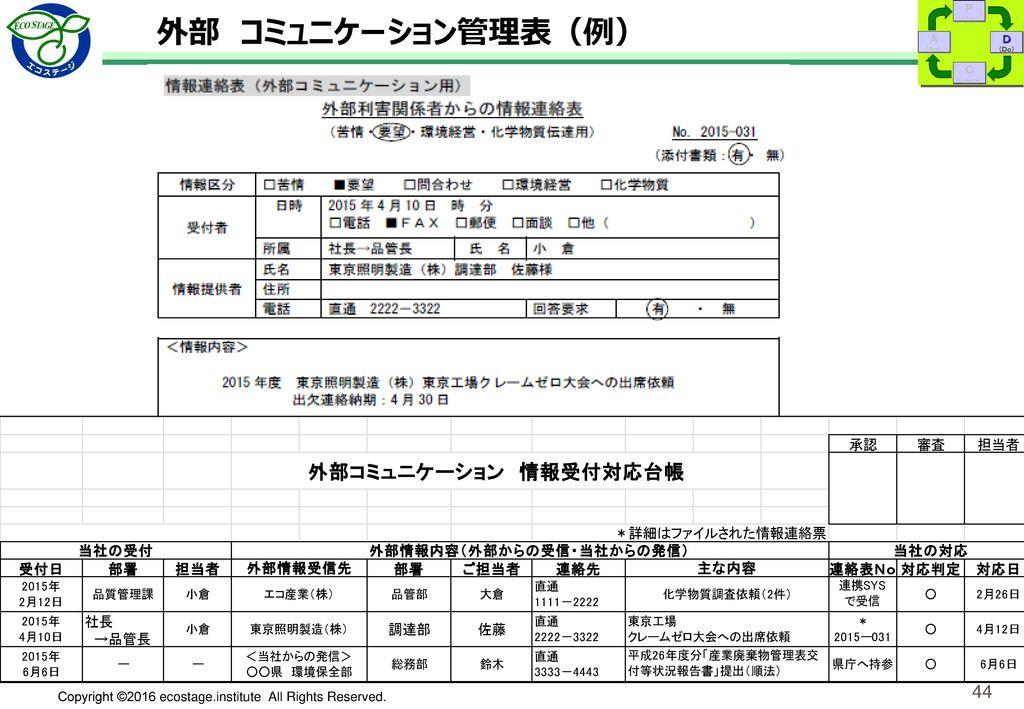 7.5 文書・記録の管理(情報の作成・更新・アクセス・セキュリティ)