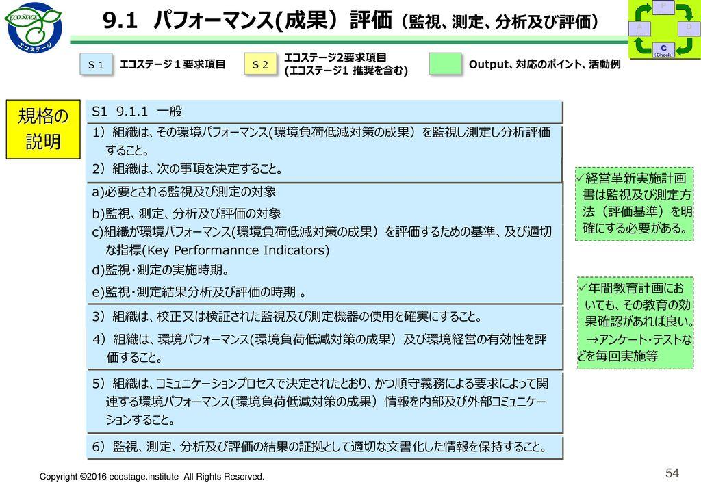 9.1 パフォーマンス(成果)評価(監視、測定、分析及び評価)