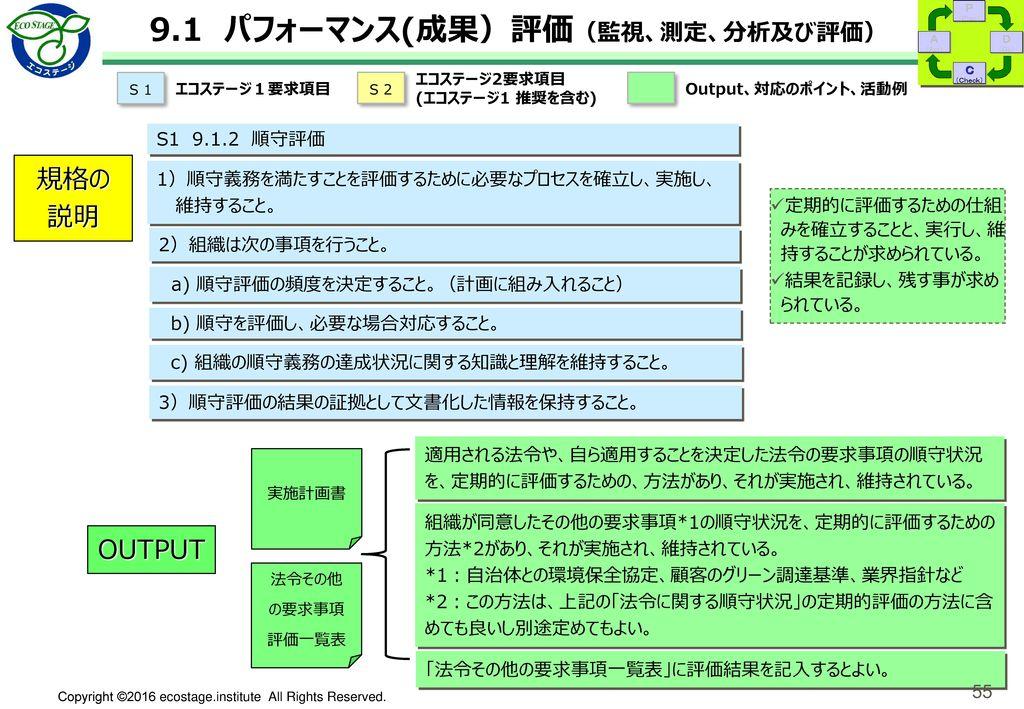 9.2 内部監査 規格の説明 S2 9.2.1 一般 1) 次の状況を確認するため定期的に内部監査を実施すること。 a) 次の事項への適合