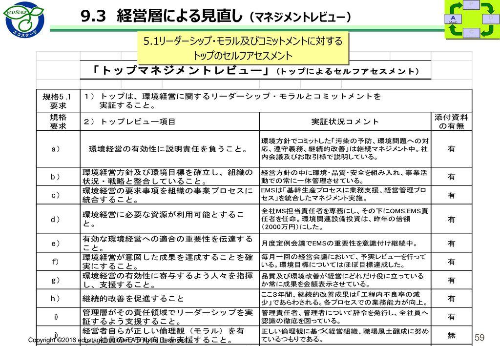 9.3 経営層による見直し(マネジメントレビュー)