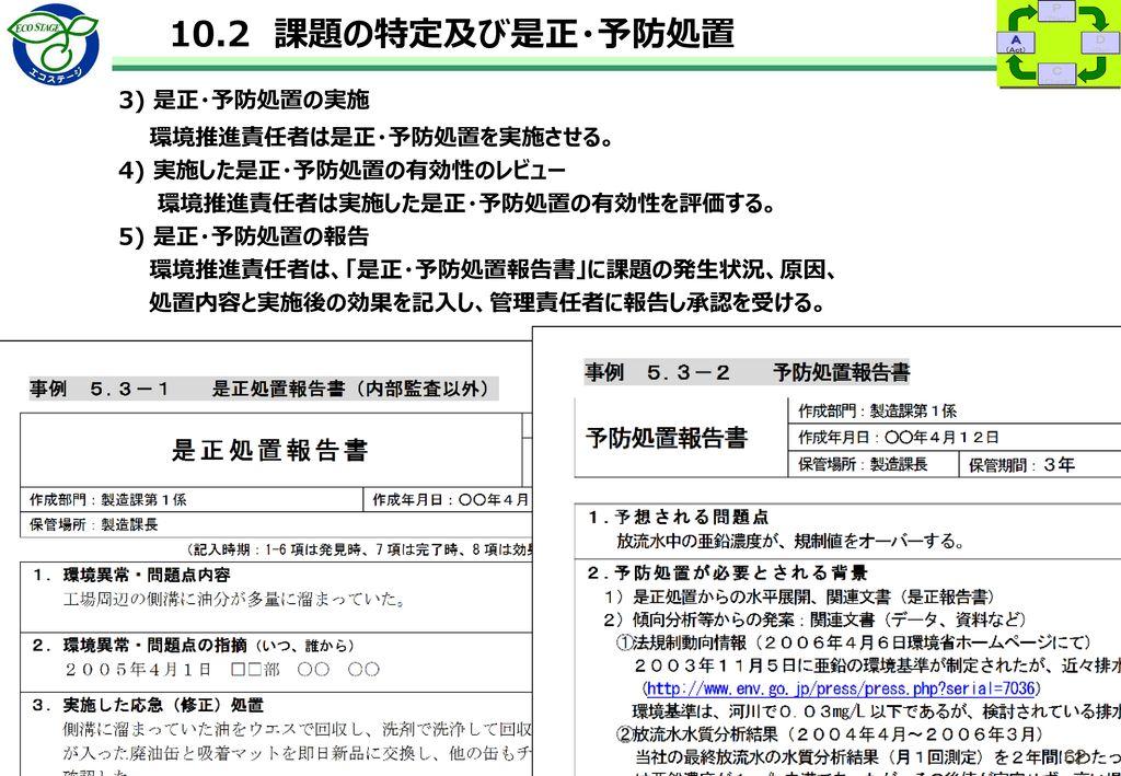4.4 環境経営(確立・実施・維持)、10.3 継続的改善