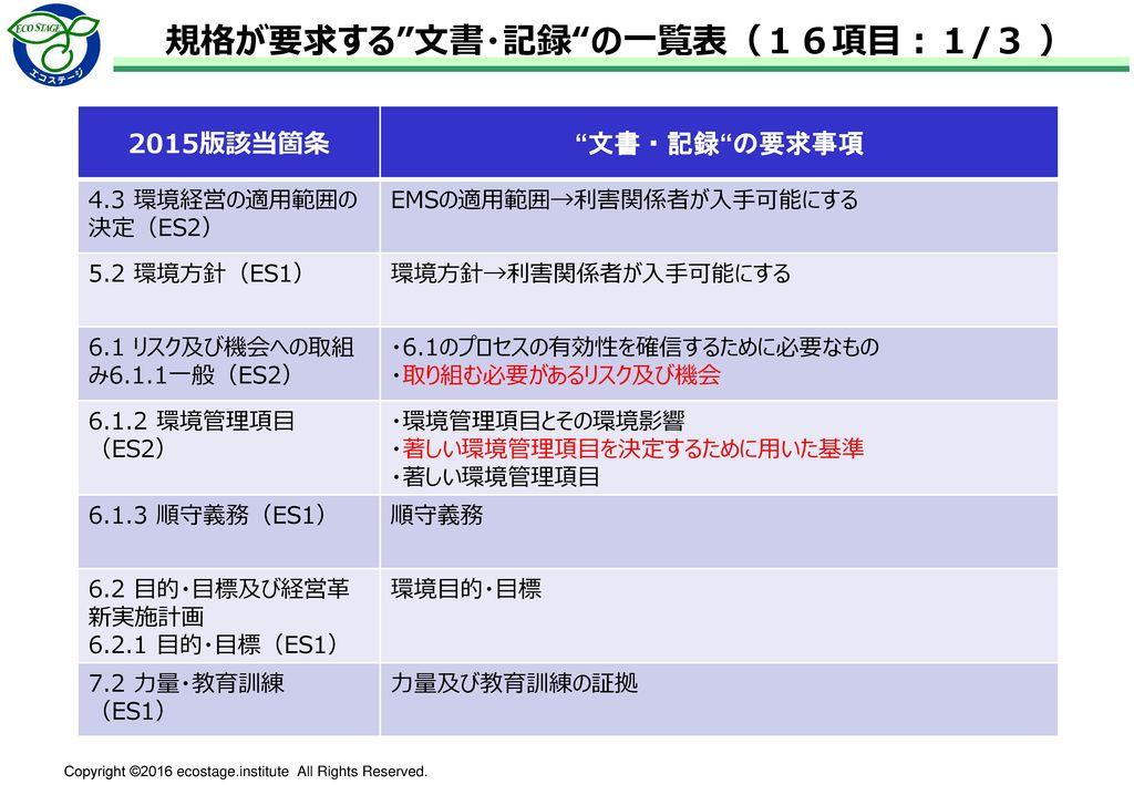 規格が要求する 文書・記録 の一覧表(16項目:2/3)