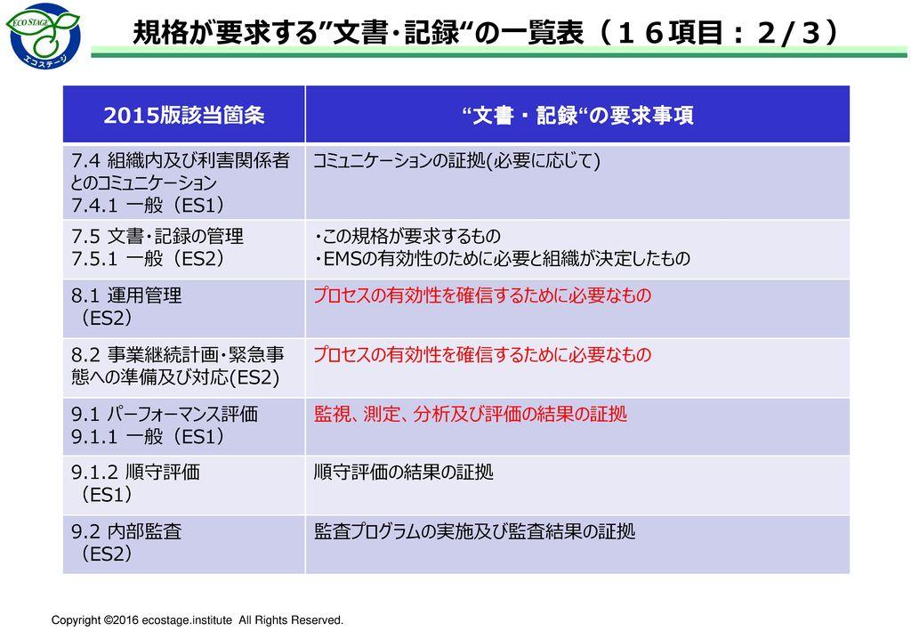 規格が要求する 文書・記録 の一覧表(16項目:3/3)