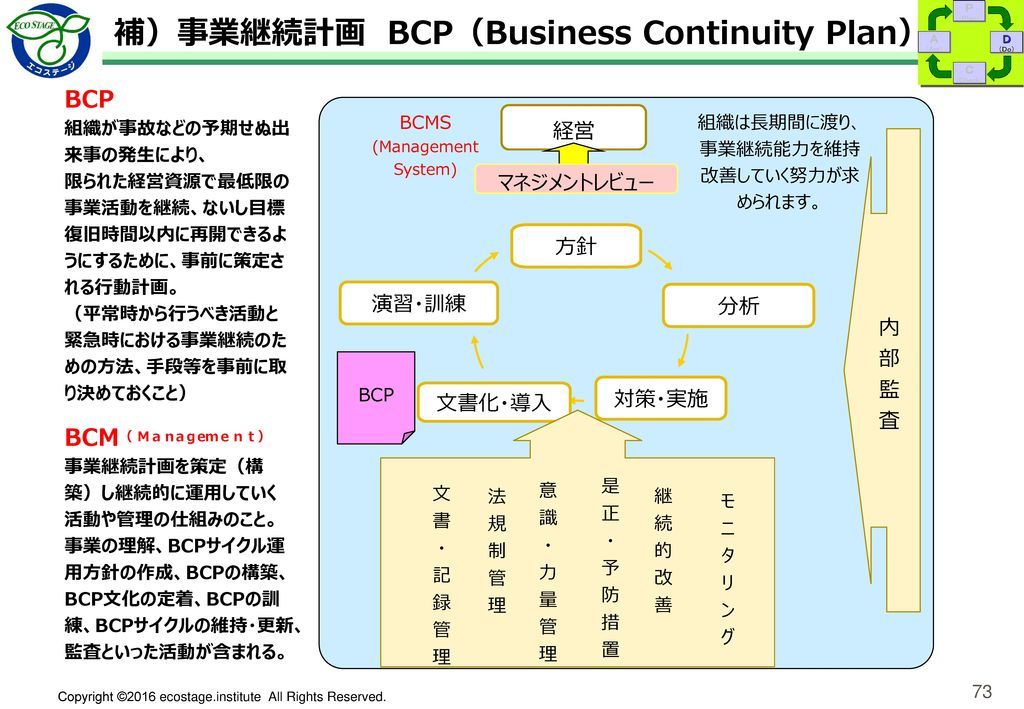 補)事業継続計画 BCP(Business Continuity Plan)