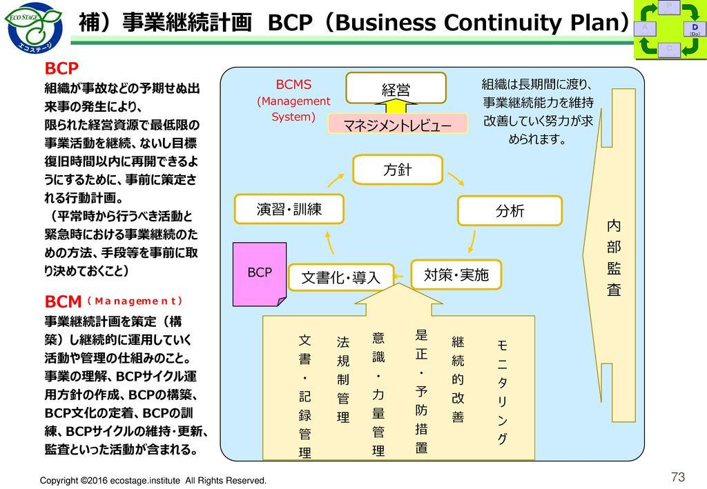 補)事業継続計画 BCP(Business Continuity Plan)