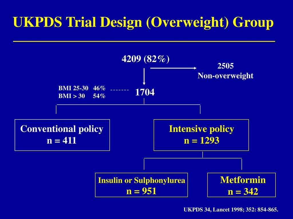 UKPDS Trial Design (Overweight) Group