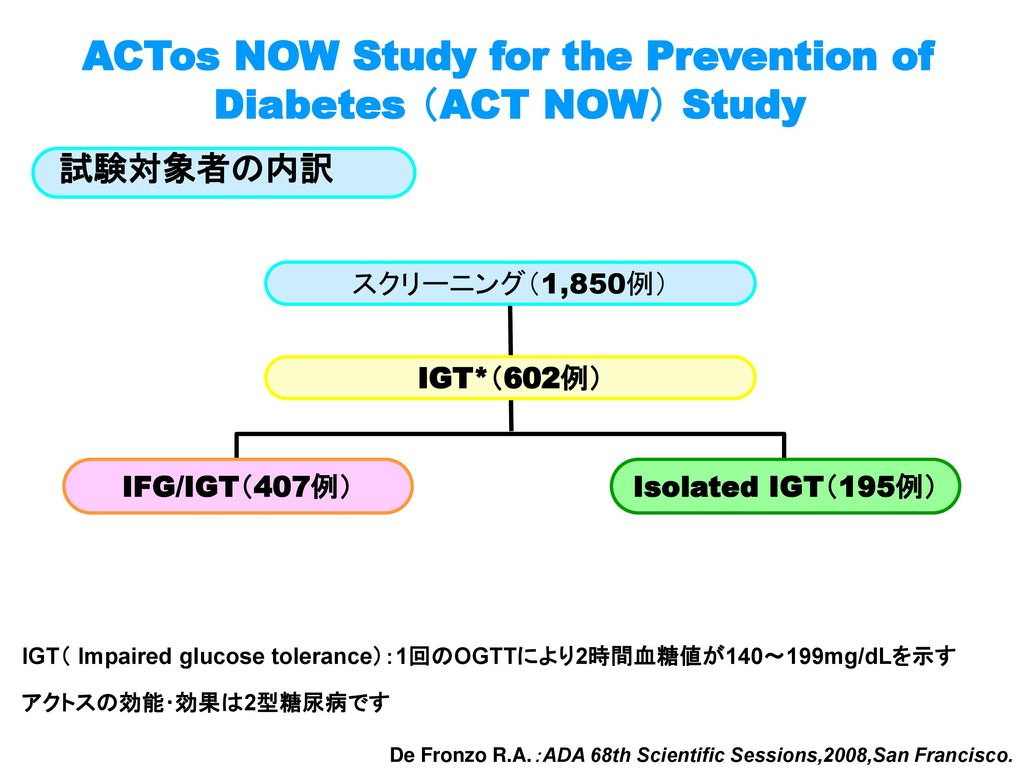 ACTos NOW Study for the Prevention of Diabetes (ACT NOW) Study