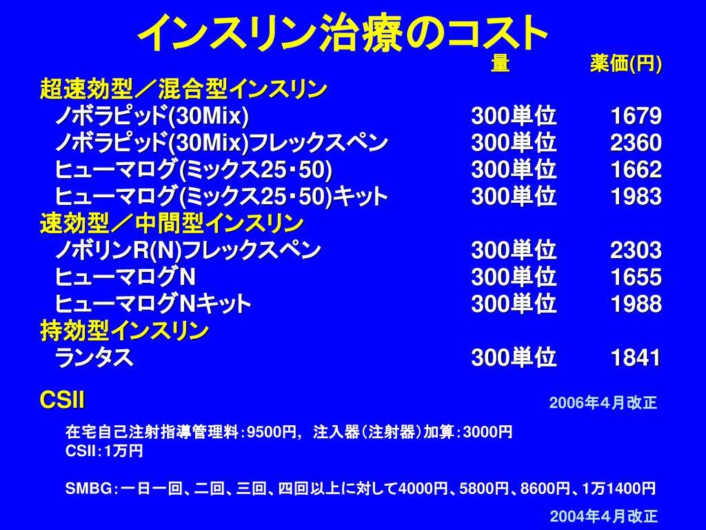 インスリン治療のコスト 量 薬価(円) 超速効型/混合型インスリン ノボラピッド(30Mix) 300単位 1679