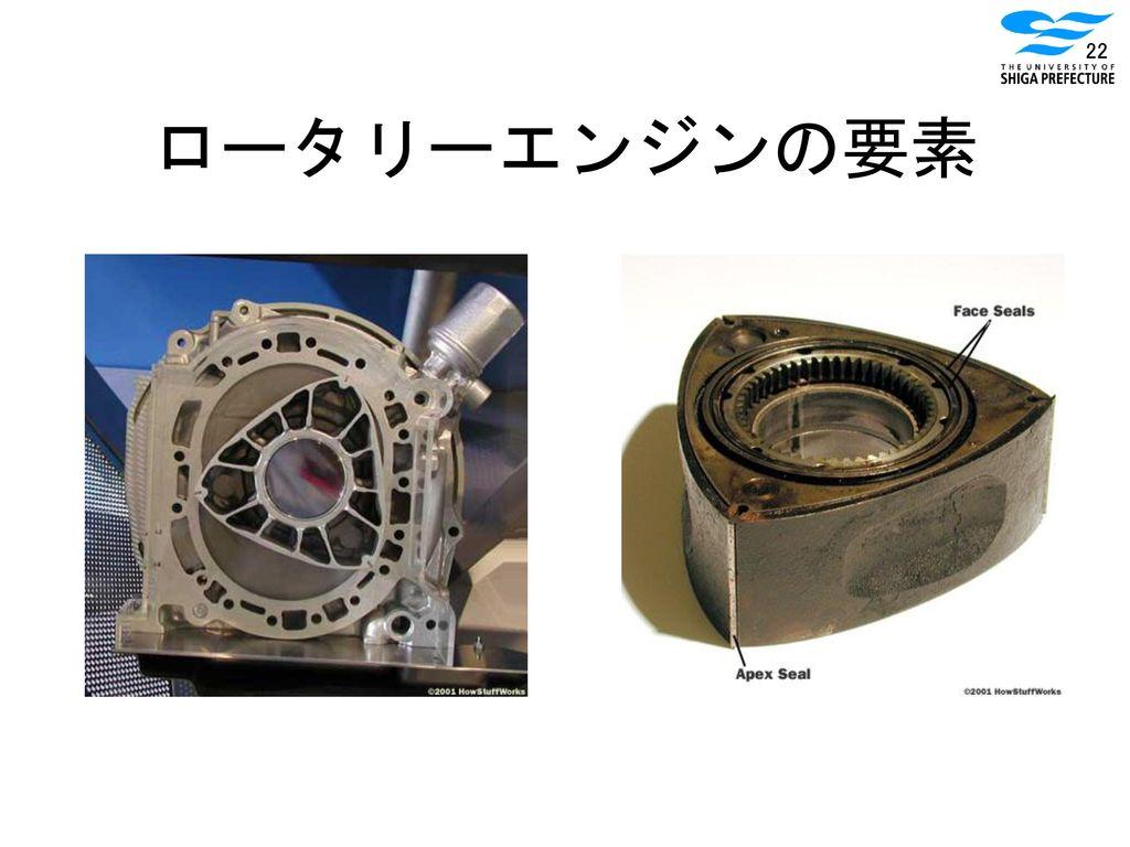 ロータリーエンジンの要素