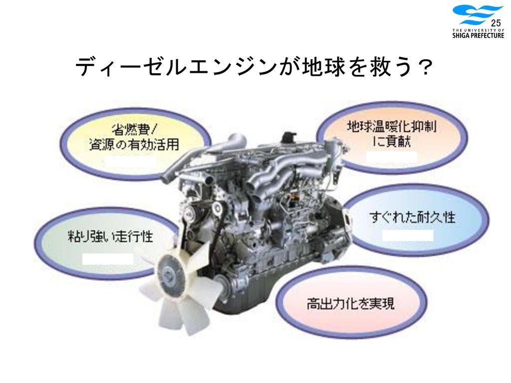 ディーゼルエンジンが地球を救う?