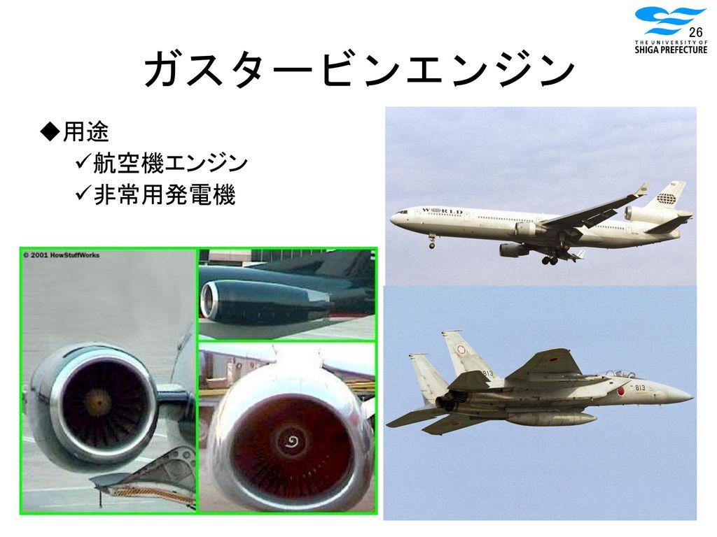 ガスタービンエンジン 用途 航空機エンジン 非常用発電機
