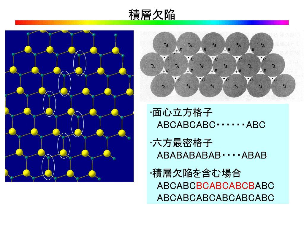 積層欠陥 面心立方格子 ABCABCABC・・・・・・ABC 六方最密格子 ABABABABAB・・・・ABAB 積層欠陥を含む場合