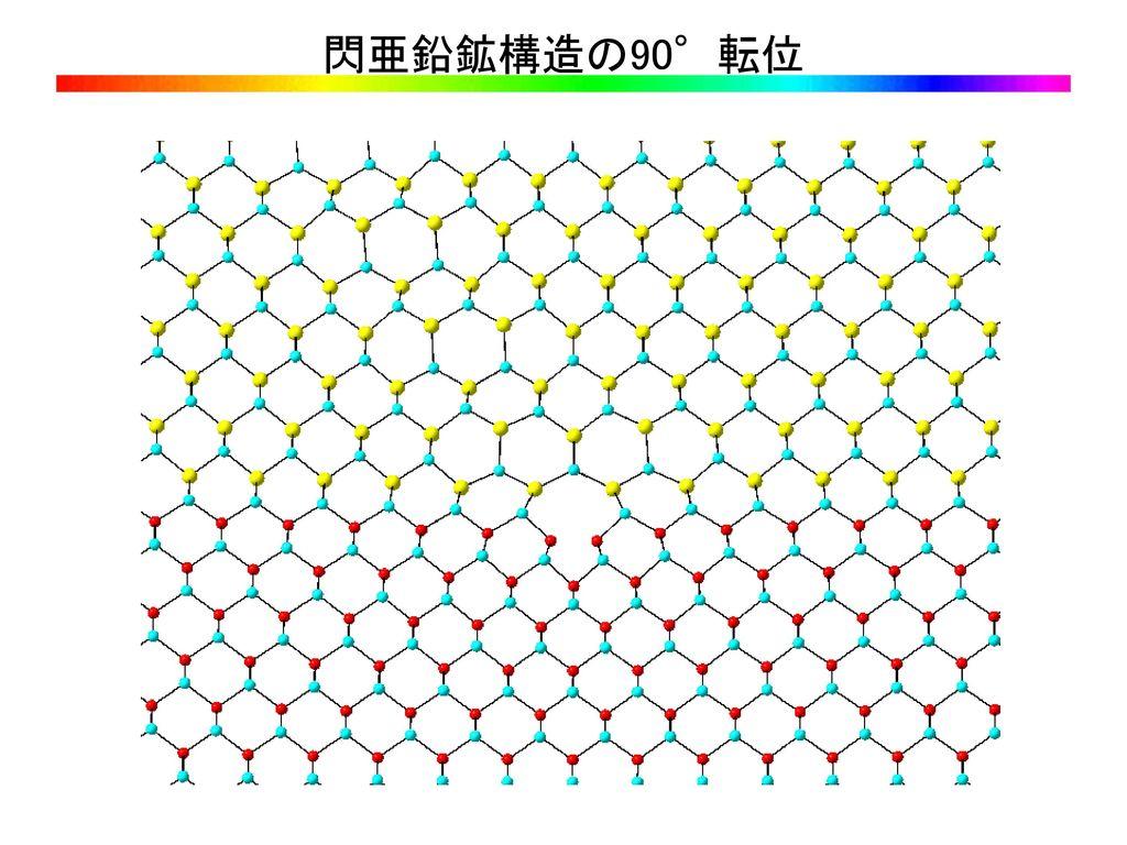 閃亜鉛鉱構造の90°転位