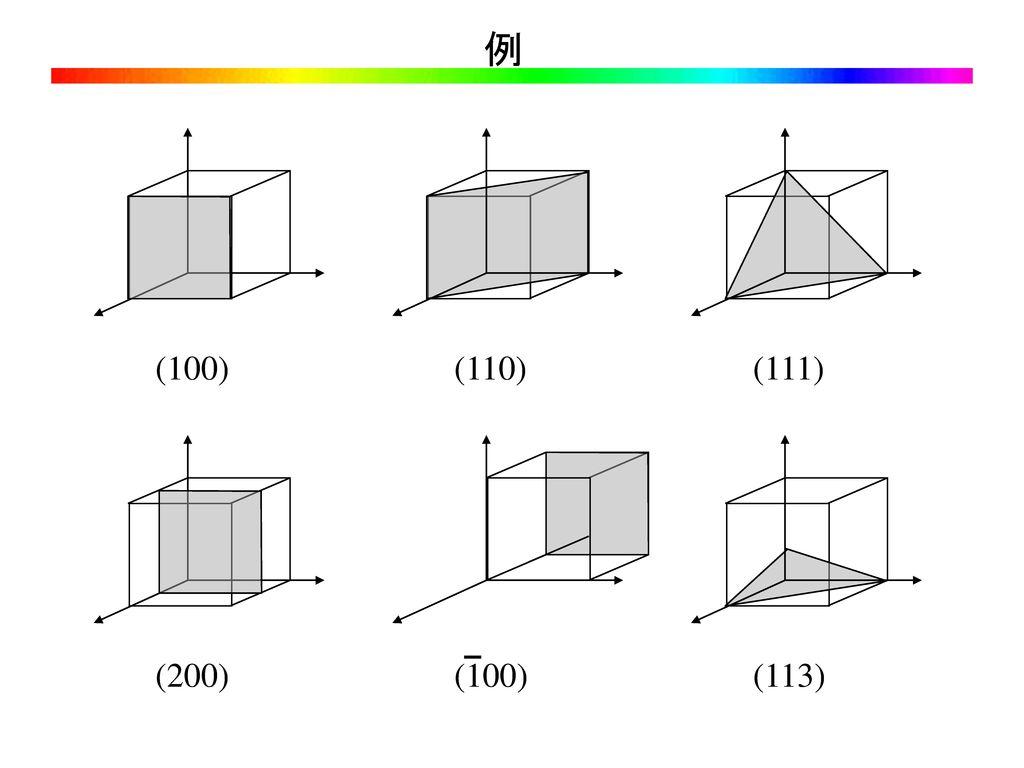 例 (100) (110) (111) (200) (100) (113)