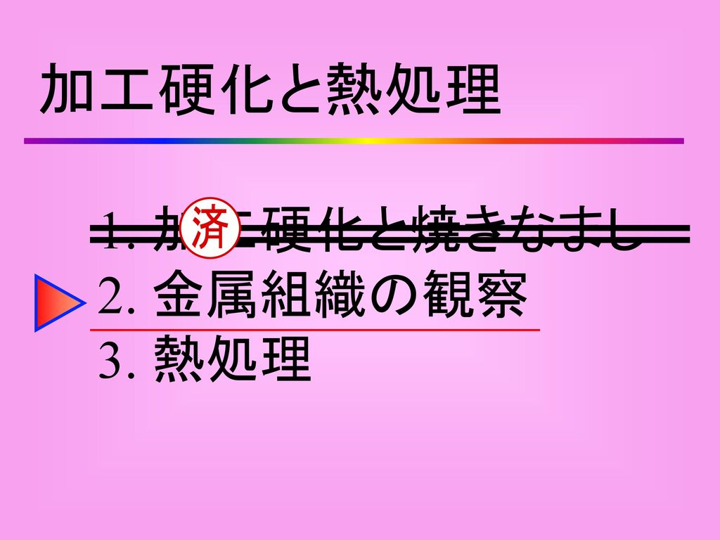 理工学実習れぽ〜と 〜 加工硬化と熱処理 〜 〜  合着用材料  〜 4-4班 101番 日高 弘貴.