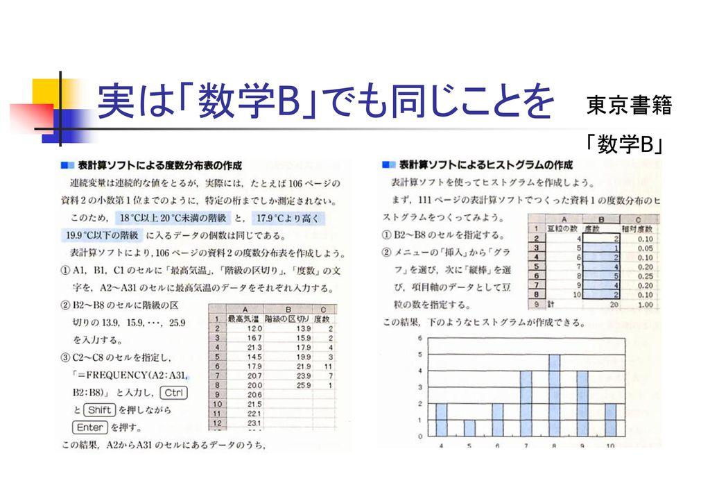 実は「数学B」でも同じことを 東京書籍 「数学B」