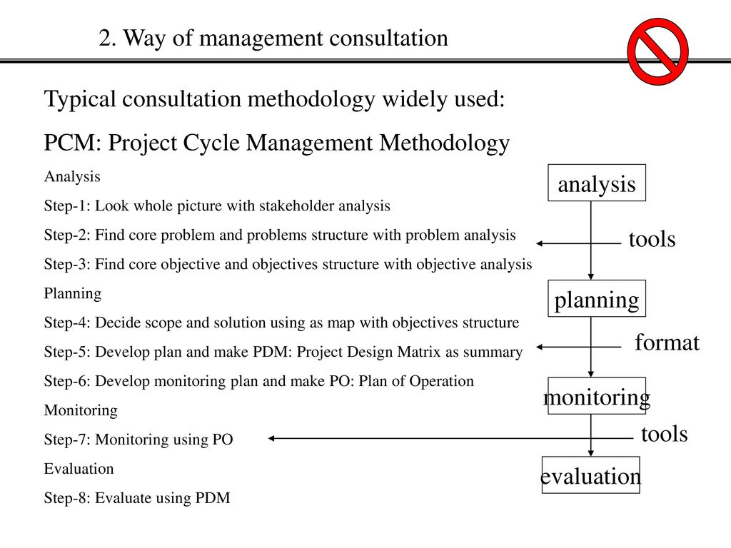 management problem analysis Problem management – why and how author : george ritchie the activities that are associated with this part of the problem management process are: analysis.