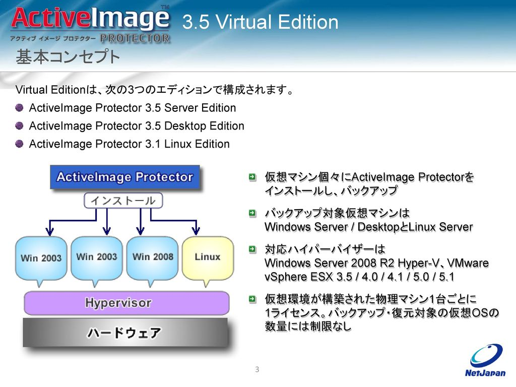 基本コンセプト Virtual Editionは、次の3つのエディションで構成されます。