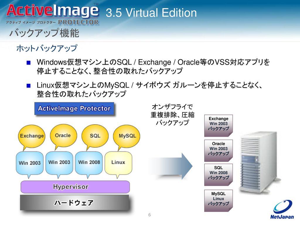 バックアップ機能 ホットバックアップ. Windows仮想マシン上のSQL / Exchange / Oracle等のVSS対応アプリを 停止することなく、整合性の取れたバックアップ.