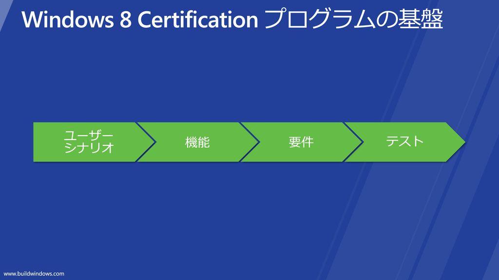 Windows 8 Certification プログラムの基盤