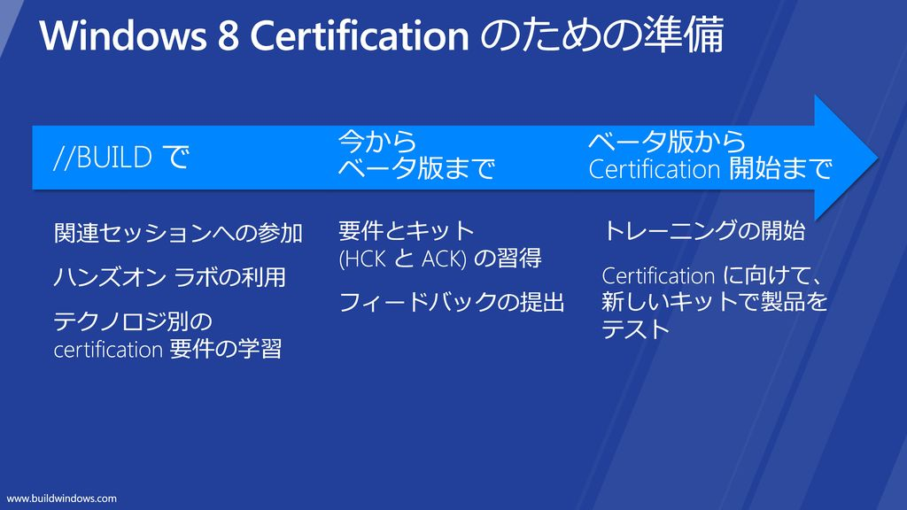 Windows 8 Certification のための準備