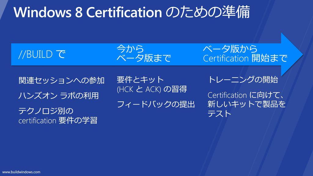 Windows 8 Certification のための準備
