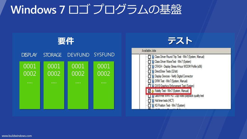 Windows 7 ロゴ プログラムの基盤 要件 テスト 0001 0002 …. 0001 0002 …. 0001 0002 ….
