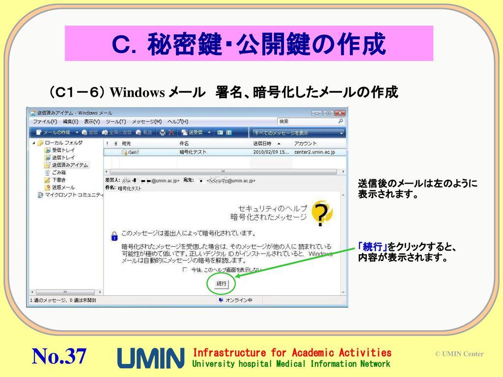 C.秘密鍵・公開鍵の作成 No.37 (C1-6) Windows メール 署名、暗号化したメールの作成 送信後のメールは左のように