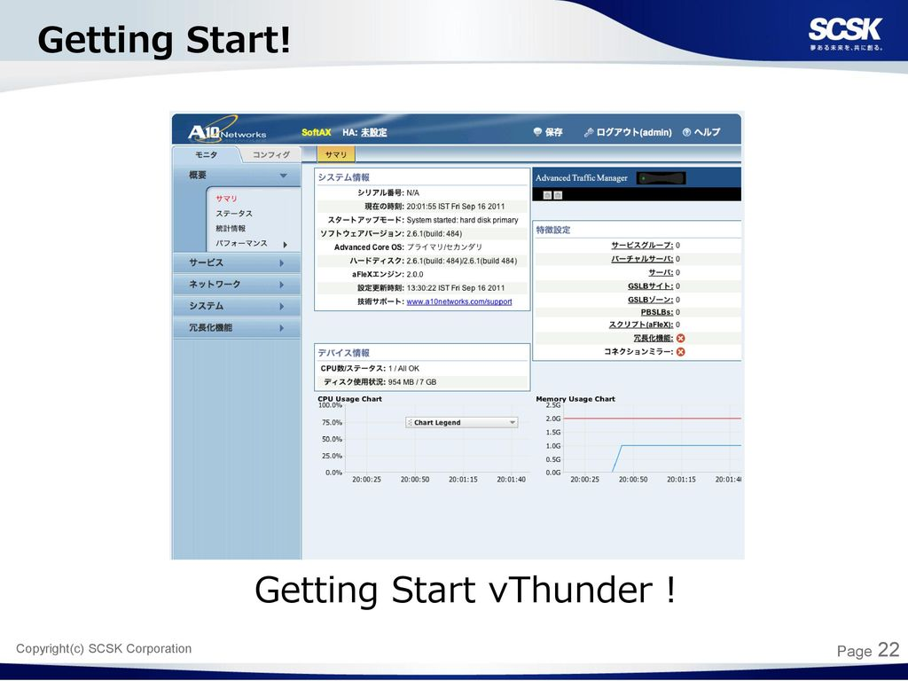 Getting Start vThunder !