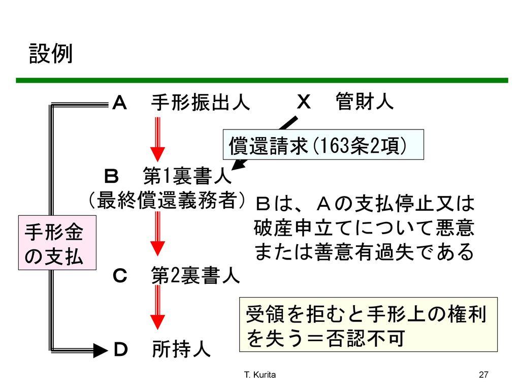 2013年度 破産法講義 13 関西大学法学部教授 栗田 隆 破産財団の管理 財産状況の調査 否認権 法人の役員の責任追及.