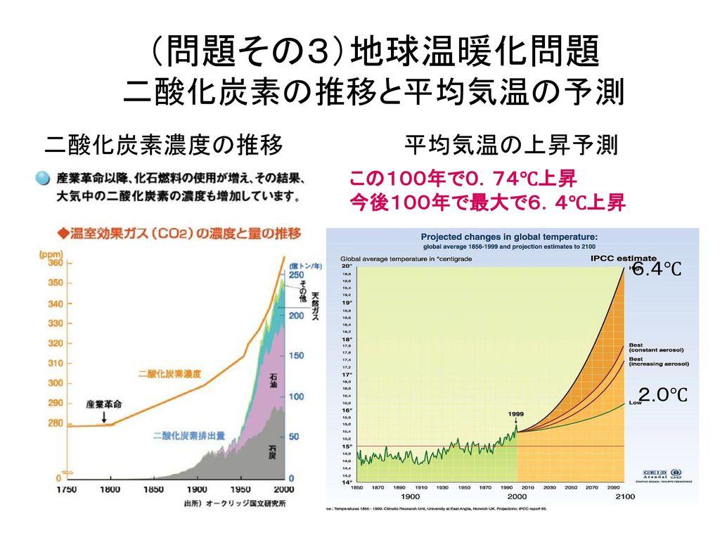 (問題その3)地球温暖化問題 二酸化炭素の推移と平均気温の予測