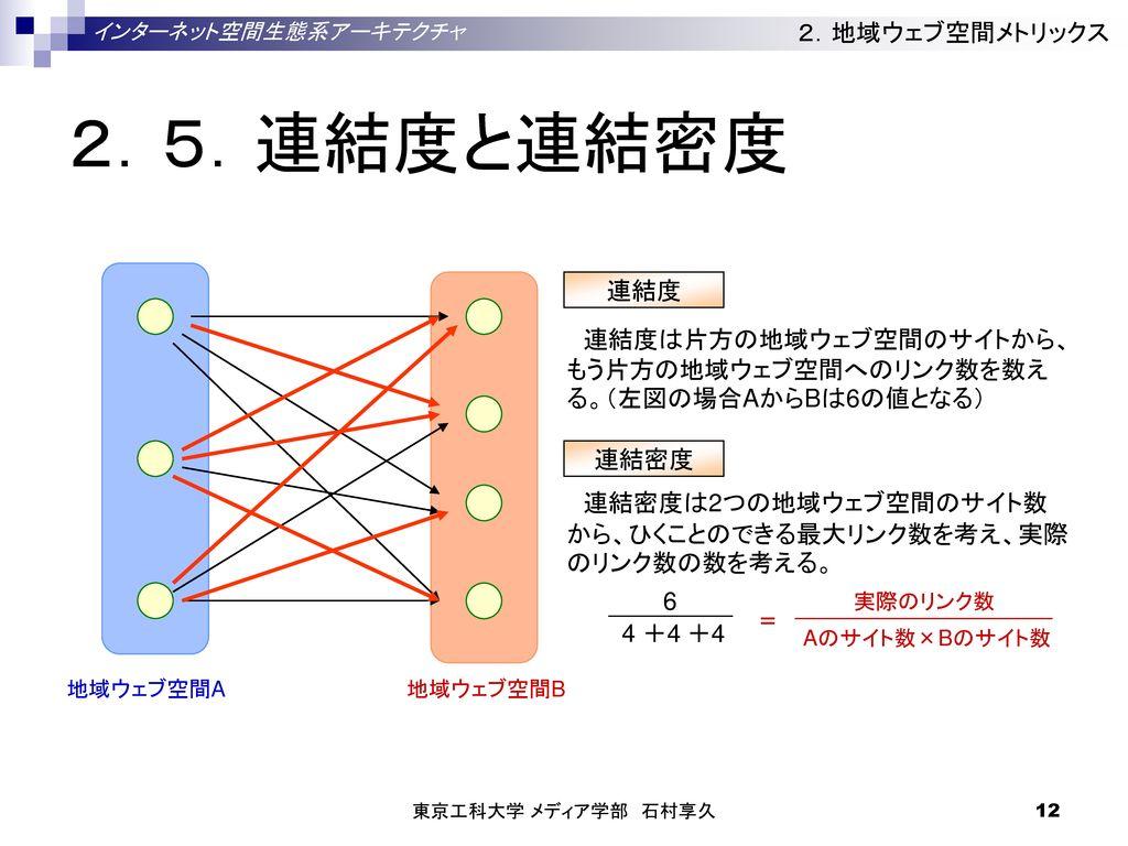 2.5.連結度と連結密度 = 2.地域ウェブ空間メトリックス 連結度