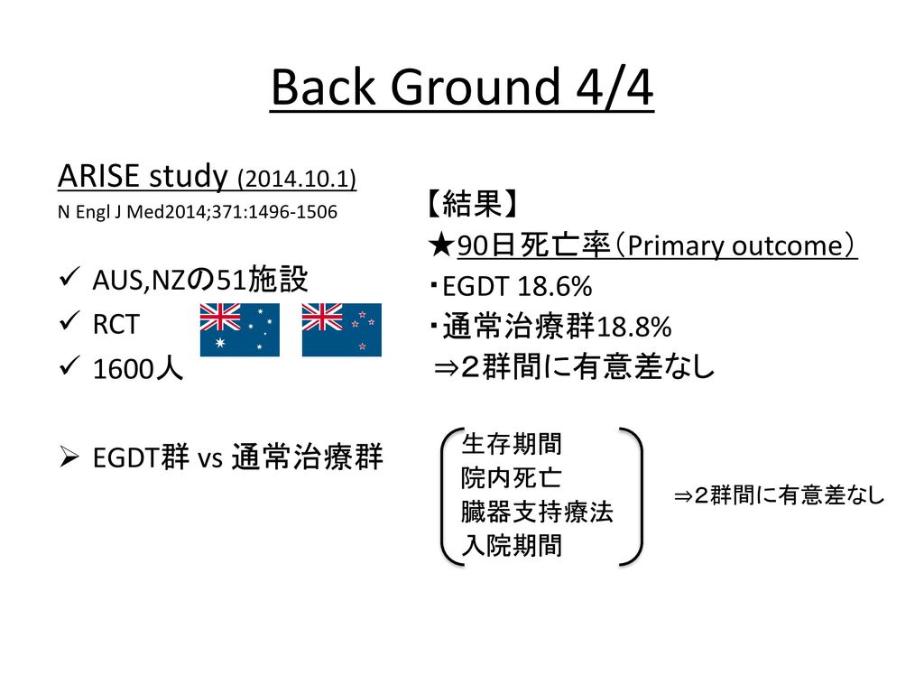 Back Ground 4/4 ARISE study ( ) 【結果】 ★90日死亡率(Primary outcome)