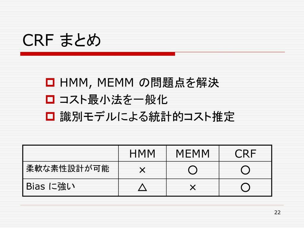 CRF まとめ HMM, MEMM の問題点を解決 コスト最小法を一般化 識別モデルによる統計的コスト推定 HMM MEMM CRF × ○