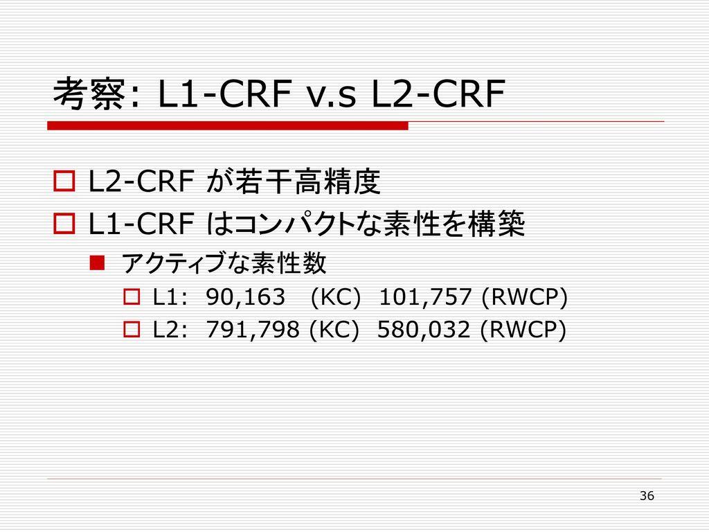 考察: L1-CRF v.s L2-CRF L2-CRF が若干高精度 L1-CRF はコンパクトな素性を構築 アクティブな素性数