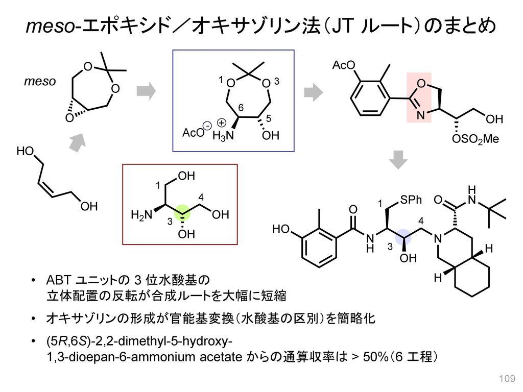 meso-エポキシド/オキサゾリン法(JT ルート)のまとめ